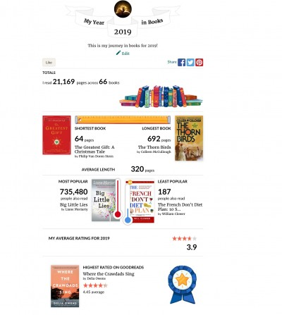 NBR - My Year in Books
